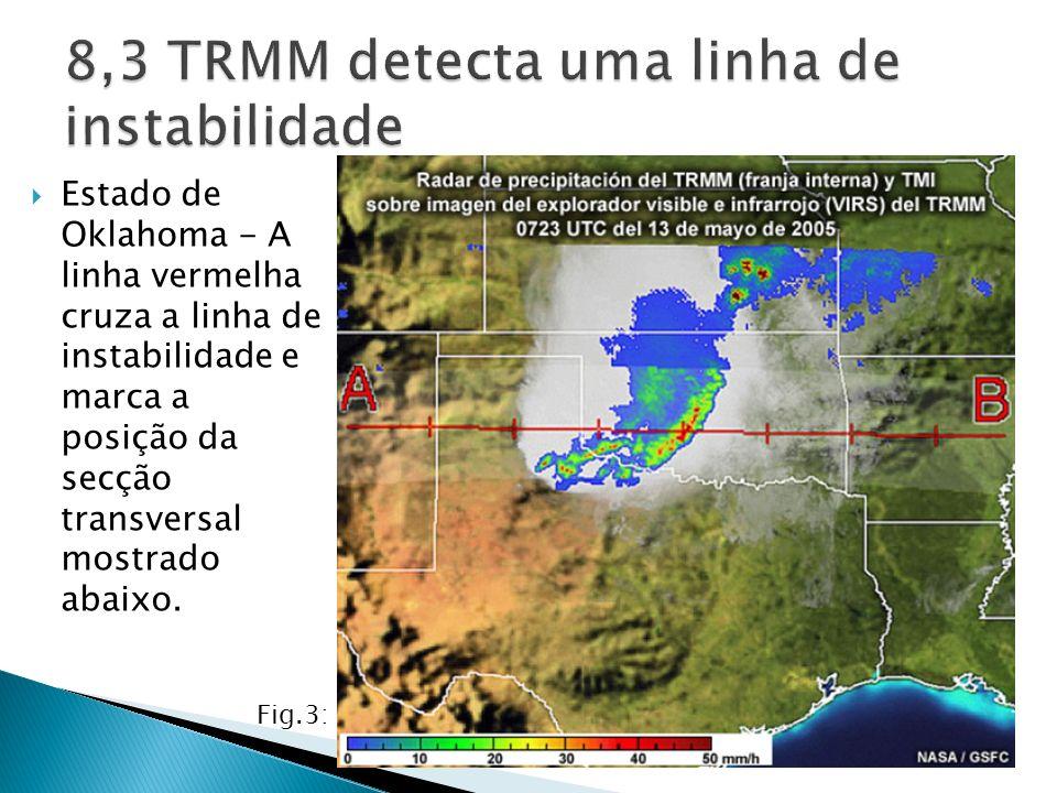 8,3 TRMM detecta uma linha de instabilidade