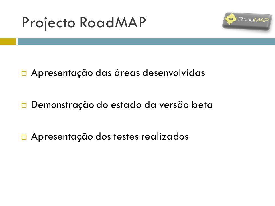 Projecto RoadMAP Apresentação das áreas desenvolvidas