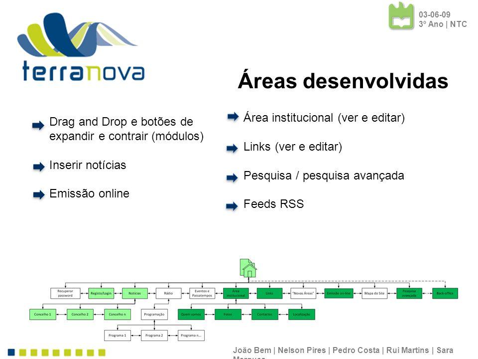Áreas desenvolvidas Área institucional (ver e editar)