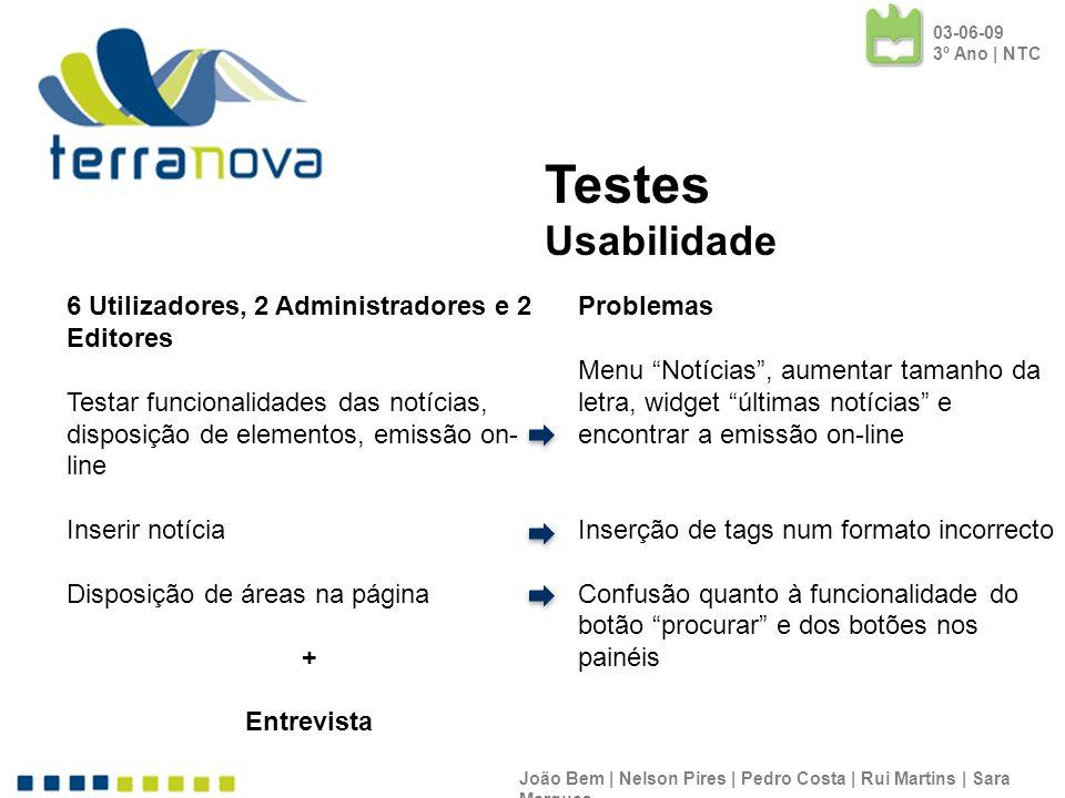 Testes Usabilidade 6 Utilizadores, 2 Administradores e 2 Editores