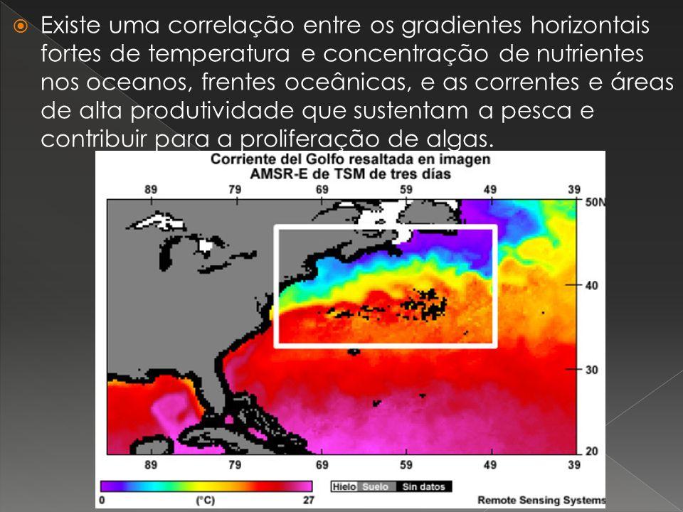 Existe uma correlação entre os gradientes horizontais fortes de temperatura e concentração de nutrientes nos oceanos, frentes oceânicas, e as correntes e áreas de alta produtividade que sustentam a pesca e contribuir para a proliferação de algas.