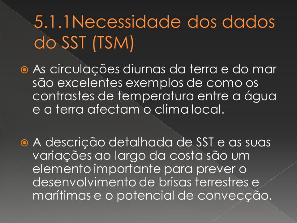 5.1.1Necessidade dos dados do SST (TSM)