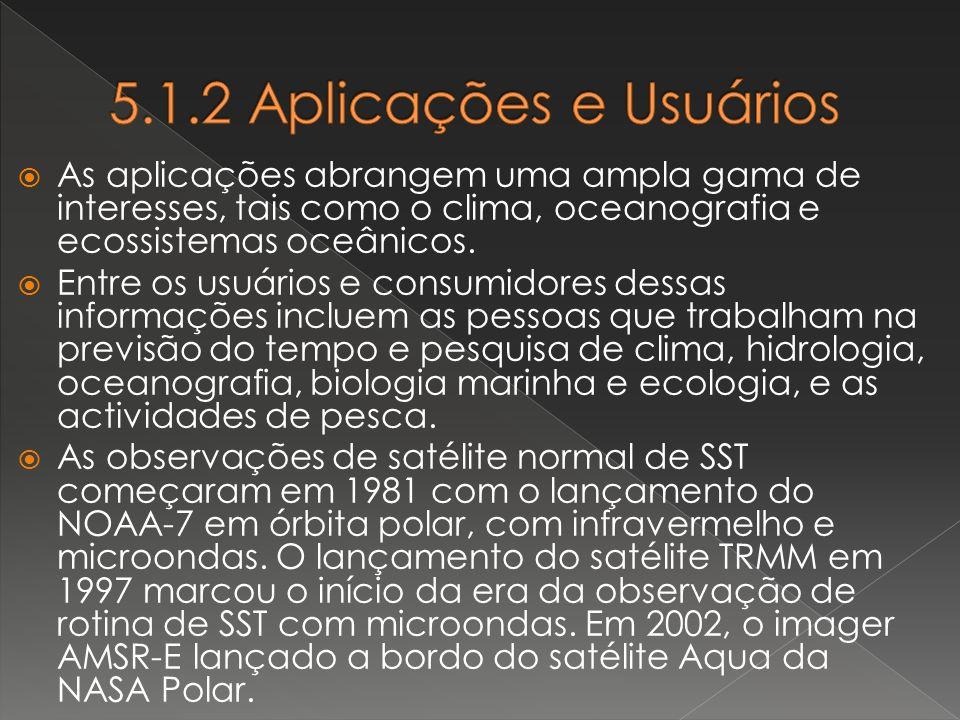 5.1.2 Aplicações e Usuários As aplicações abrangem uma ampla gama de interesses, tais como o clima, oceanografia e ecossistemas oceânicos.