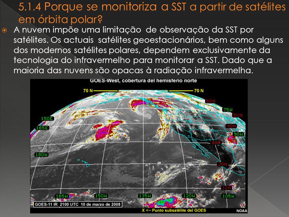 5.1.4 Porque se monitoriza a SST a partir de satélites em órbita polar
