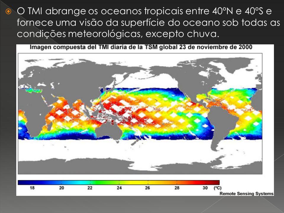 O TMI abrange os oceanos tropicais entre 40ºN e 40ºS e fornece uma visão da superfície do oceano sob todas as condições meteorológicas, excepto chuva.