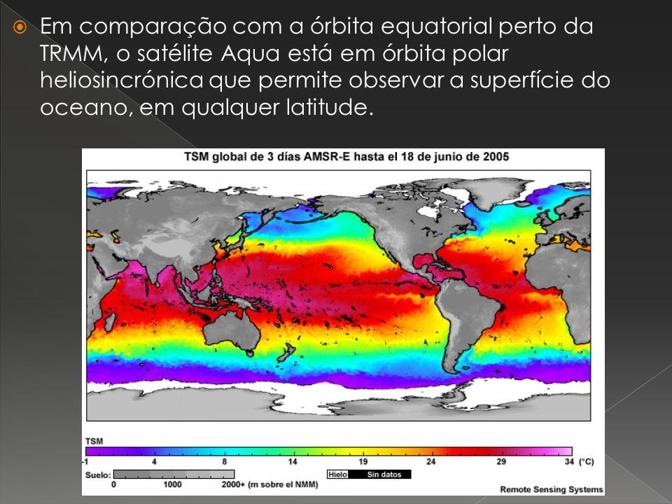 Em comparação com a órbita equatorial perto da TRMM, o satélite Aqua está em órbita polar heliosincrónica que permite observar a superfície do oceano, em qualquer latitude.
