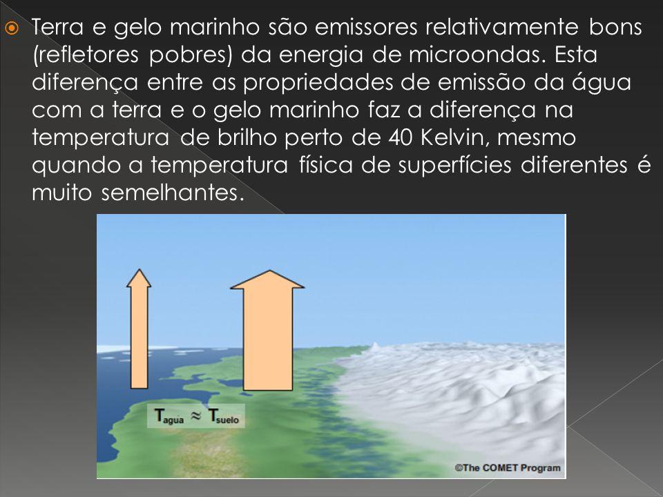 Terra e gelo marinho são emissores relativamente bons (refletores pobres) da energia de microondas.