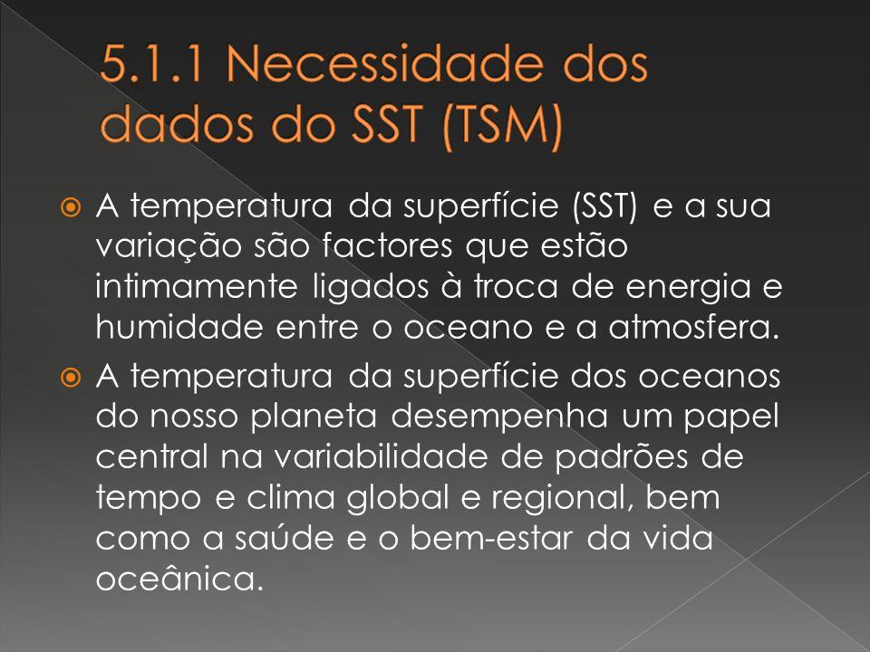 5.1.1 Necessidade dos dados do SST (TSM)