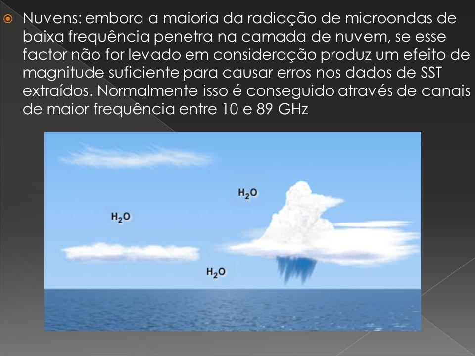 Nuvens: embora a maioria da radiação de microondas de baixa frequência penetra na camada de nuvem, se esse factor não for levado em consideração produz um efeito de magnitude suficiente para causar erros nos dados de SST extraídos.