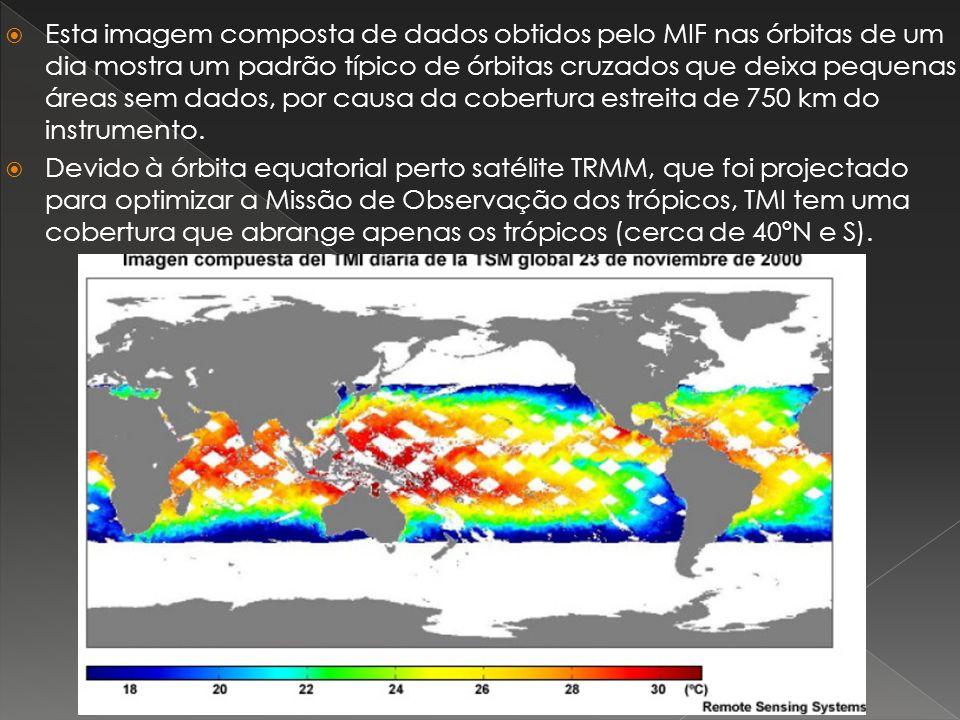 Esta imagem composta de dados obtidos pelo MIF nas órbitas de um dia mostra um padrão típico de órbitas cruzados que deixa pequenas áreas sem dados, por causa da cobertura estreita de 750 km do instrumento.