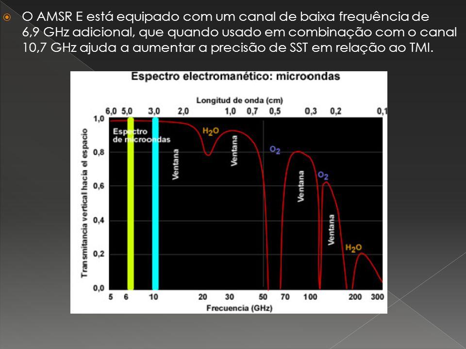O AMSR E está equipado com um canal de baixa frequência de 6,9 GHz adicional, que quando usado em combinação com o canal 10,7 GHz ajuda a aumentar a precisão de SST em relação ao TMI.