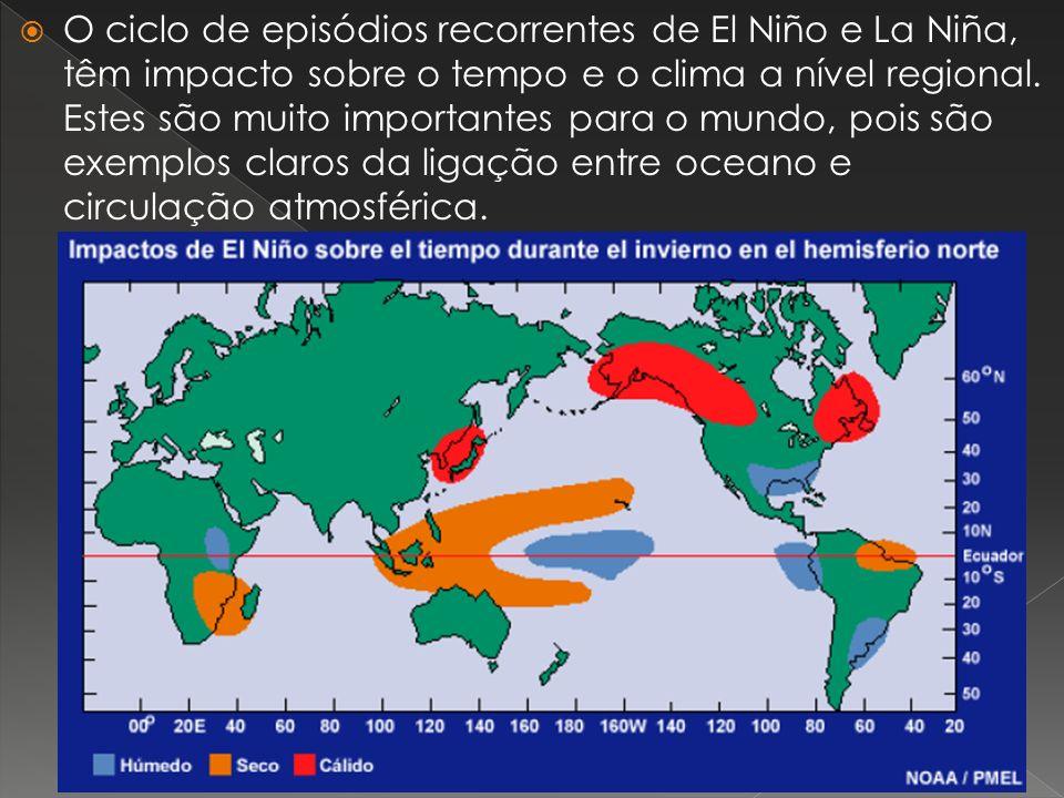 O ciclo de episódios recorrentes de El Niño e La Niña, têm impacto sobre o tempo e o clima a nível regional.