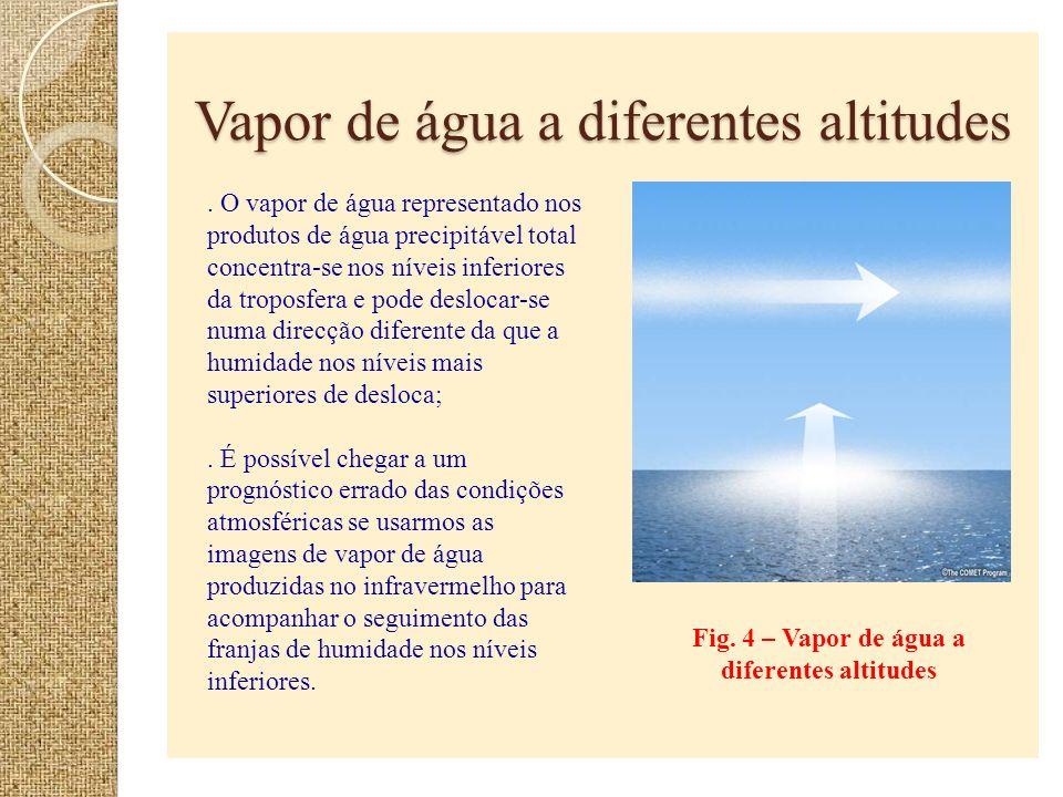 Vapor de água a diferentes altitudes
