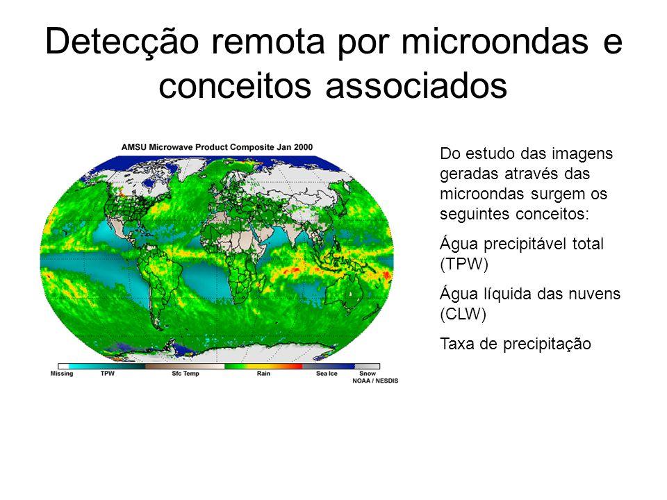 Detecção remota por microondas e conceitos associados