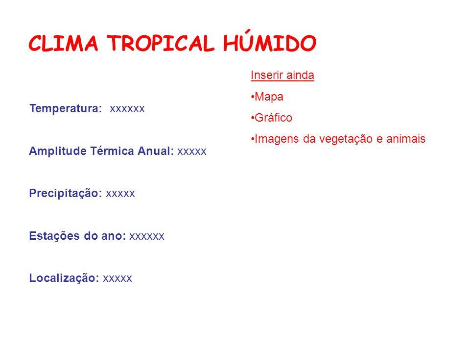 CLIMA TROPICAL HÚMIDO Inserir ainda Mapa Gráfico