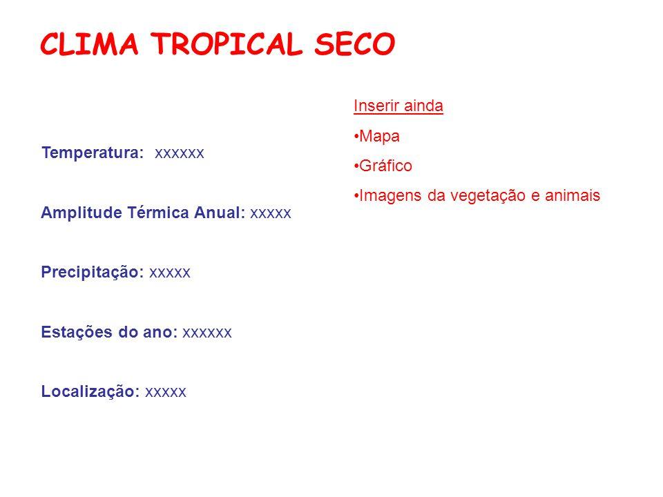 CLIMA TROPICAL SECO Inserir ainda Mapa Gráfico