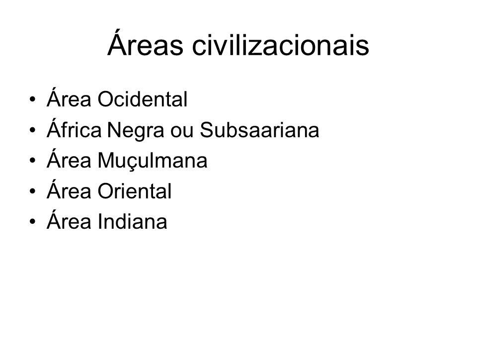 Áreas civilizacionais