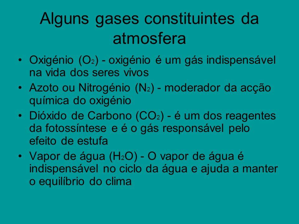 Alguns gases constituintes da atmosfera