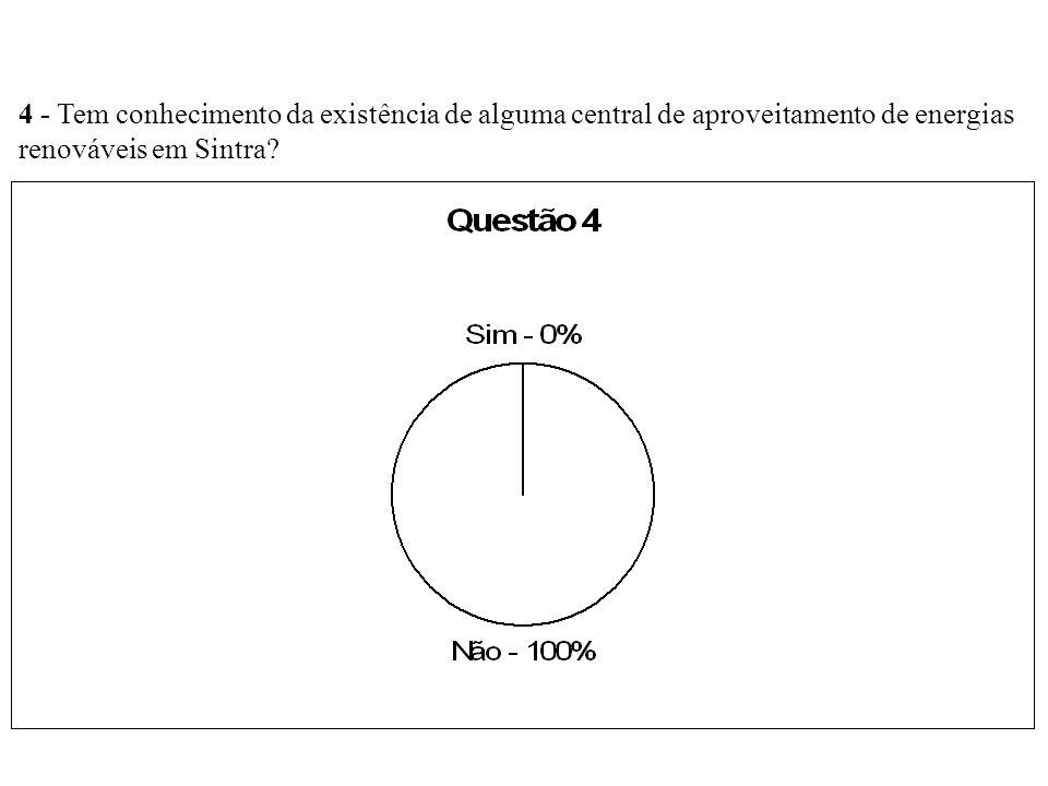4 - Tem conhecimento da existência de alguma central de aproveitamento de energias renováveis em Sintra