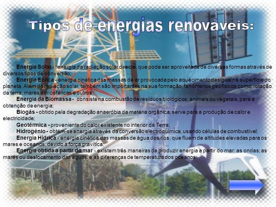 Tipos de energias renováveis: