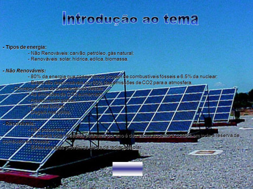 Introdução ao tema - Tipos de energia: