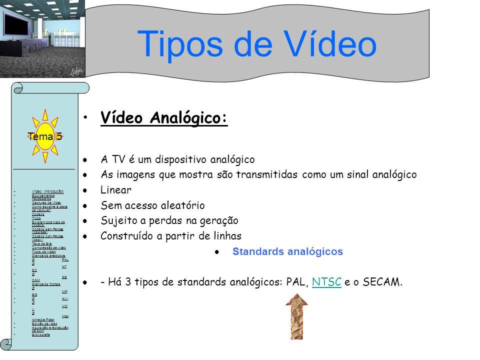 Tipos de Vídeo Vídeo Analógico: Tema 5 A TV é um dispositivo analógico