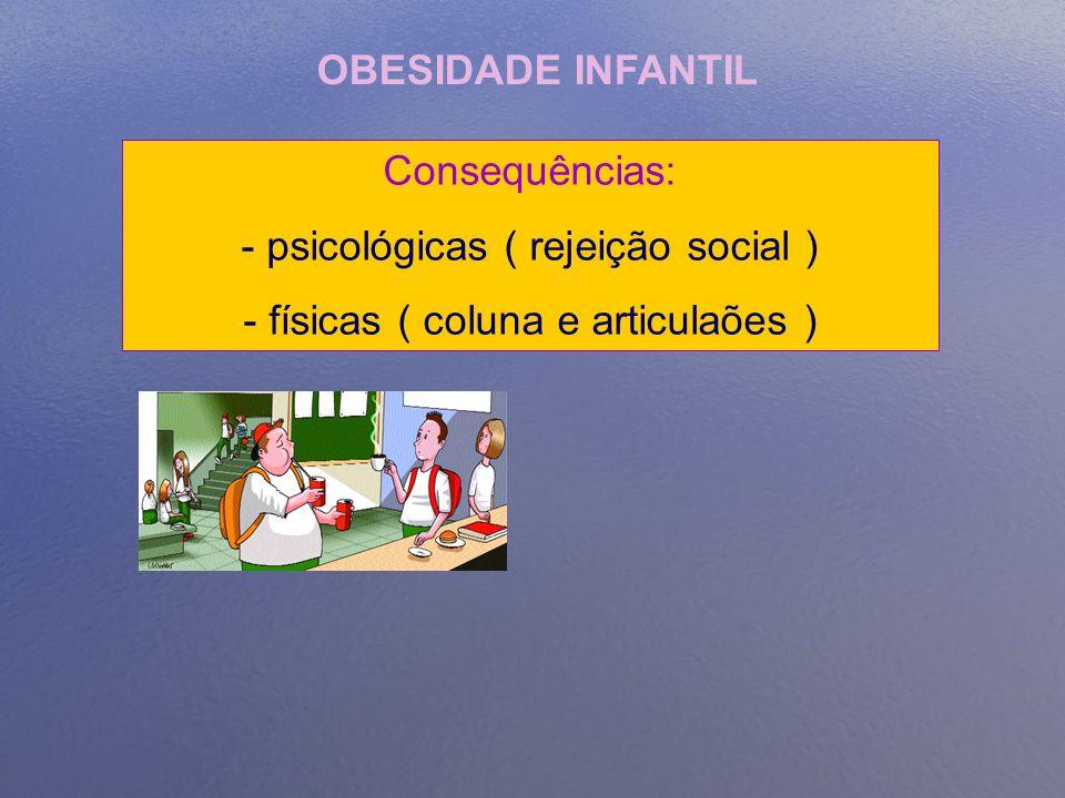 psicológicas ( rejeição social ) físicas ( coluna e articulaões )