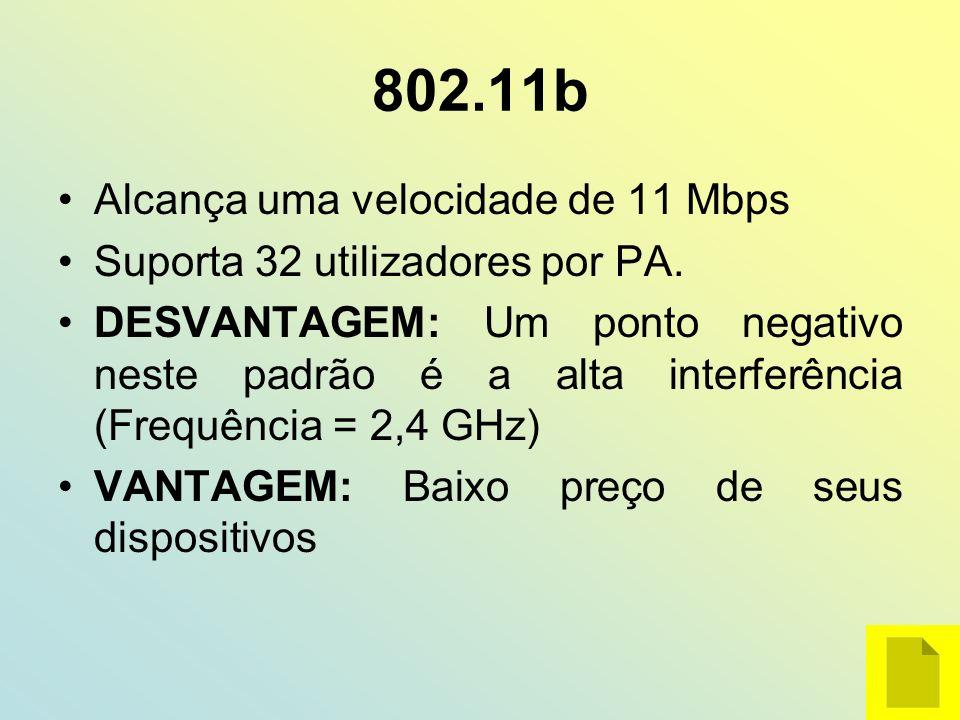 802.11b Alcança uma velocidade de 11 Mbps