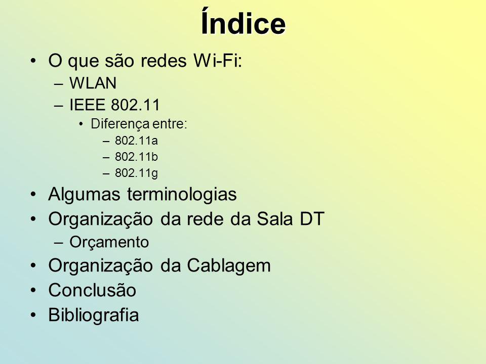 Índice O que são redes Wi-Fi: Algumas terminologias