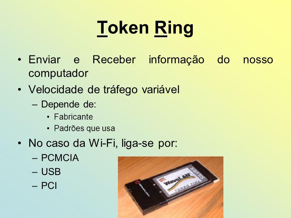 Token Ring Enviar e Receber informação do nosso computador