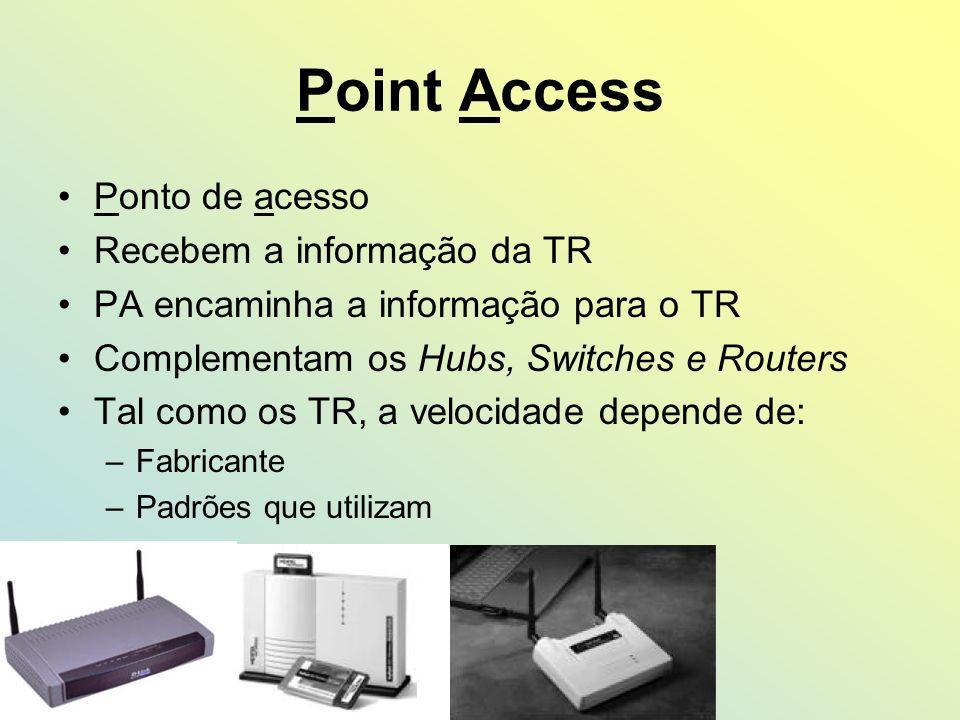 Point Access Ponto de acesso Recebem a informação da TR