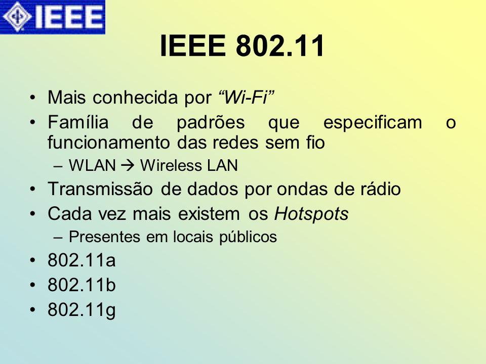 IEEE 802.11 Mais conhecida por Wi-Fi