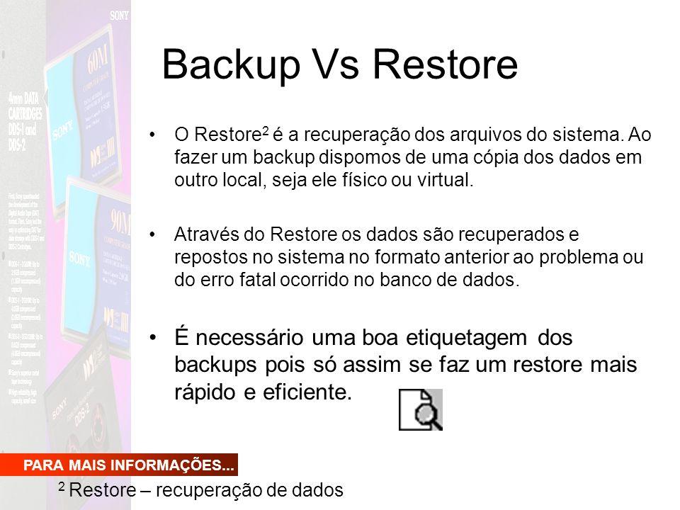 Backup Vs Restore