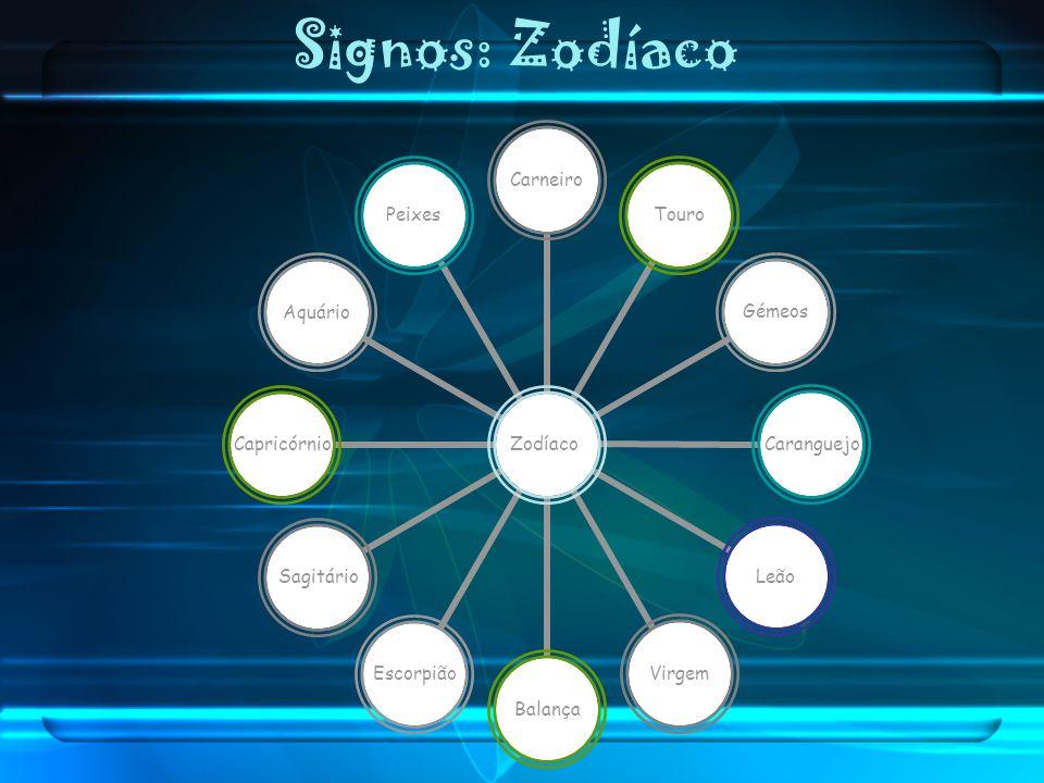 Signos: Zodíaco