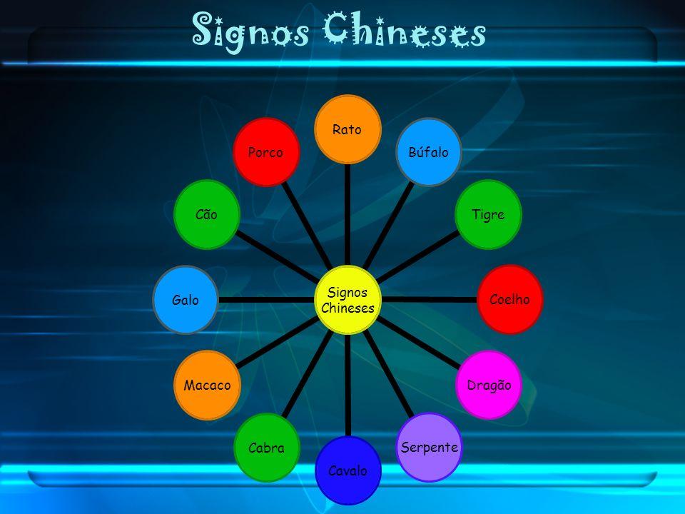 Signos Chineses