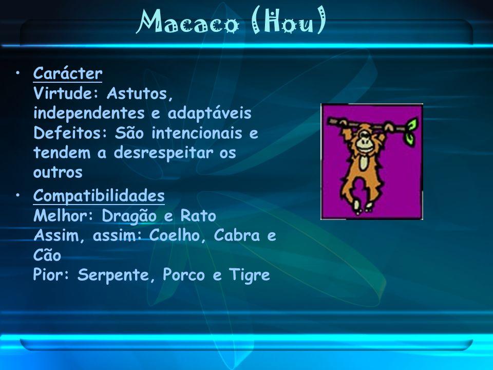 Macaco (Hou) Carácter Virtude: Astutos, independentes e adaptáveis Defeitos: São intencionais e tendem a desrespeitar os outros.
