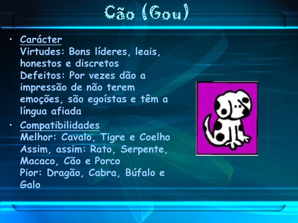 Cão (Gou)
