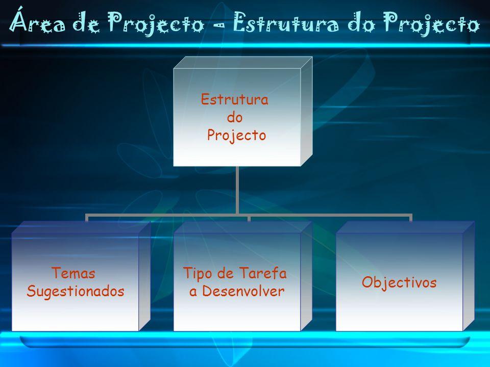 Área de Projecto – Estrutura do Projecto