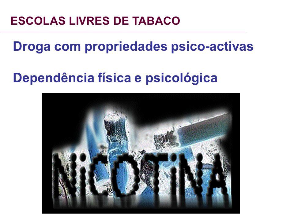 Droga com propriedades psico-activas Dependência física e psicológica