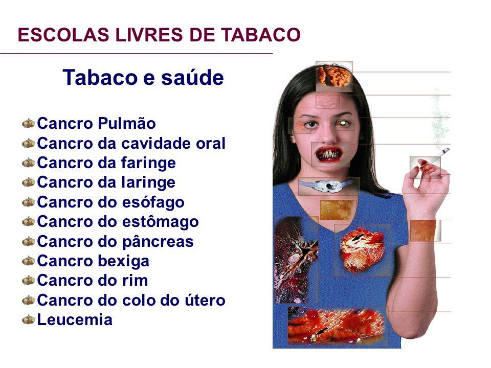 Tabaco e saúde ESCOLAS LIVRES DE TABACO Cancro Pulmão