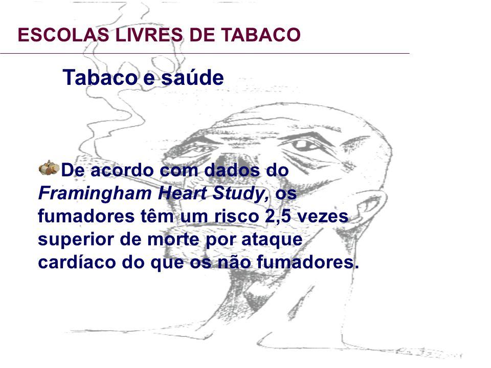Tabaco e saúde ESCOLAS LIVRES DE TABACO