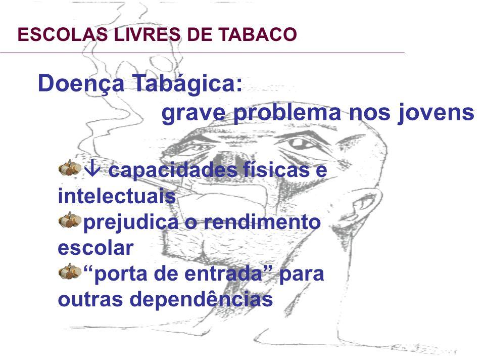 Doença Tabágica: grave problema nos jovens