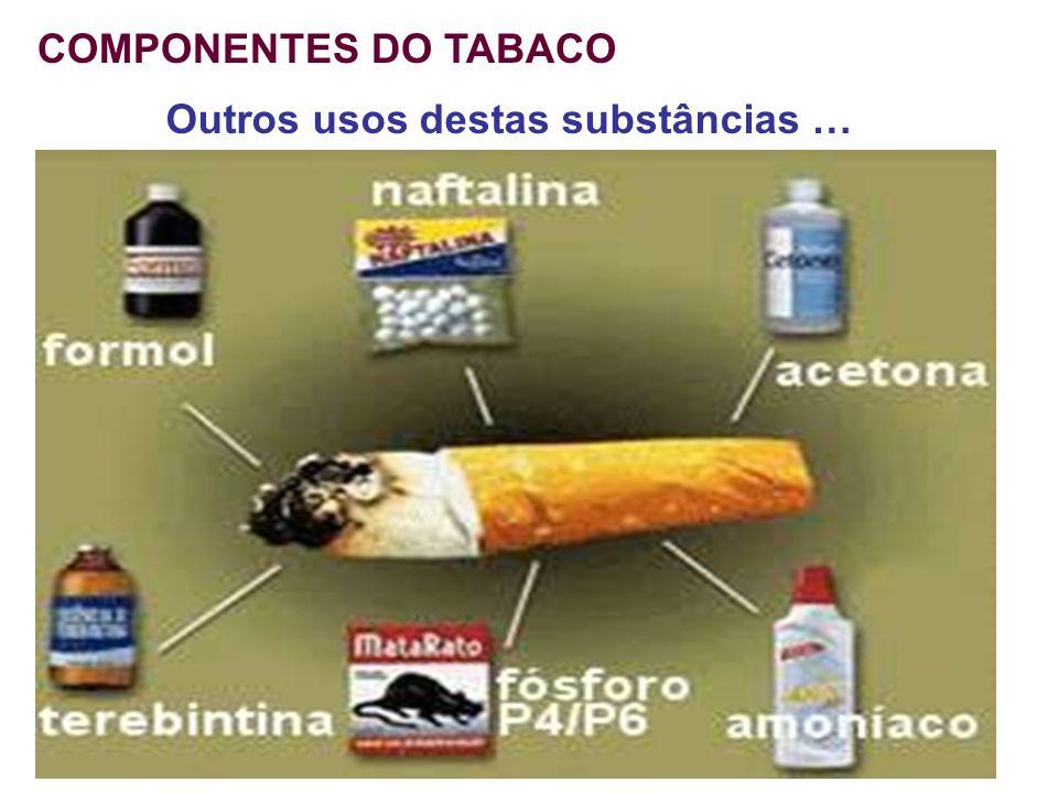 COMPONENTES DO TABACO Outros usos destas substâncias …