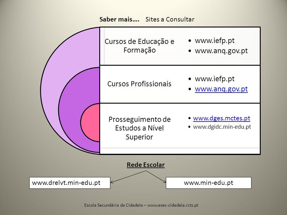Cursos de Educação e Formação www.iefp.pt www.anq.gov.pt