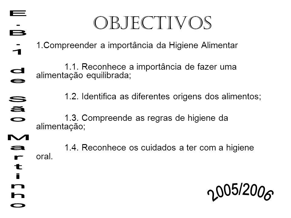 Objectivos E.B.1 de São Martinho 2005/2006