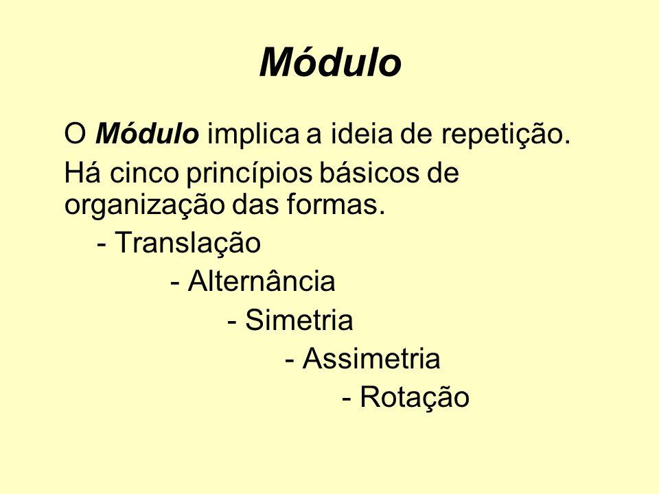 Módulo O Módulo implica a ideia de repetição.