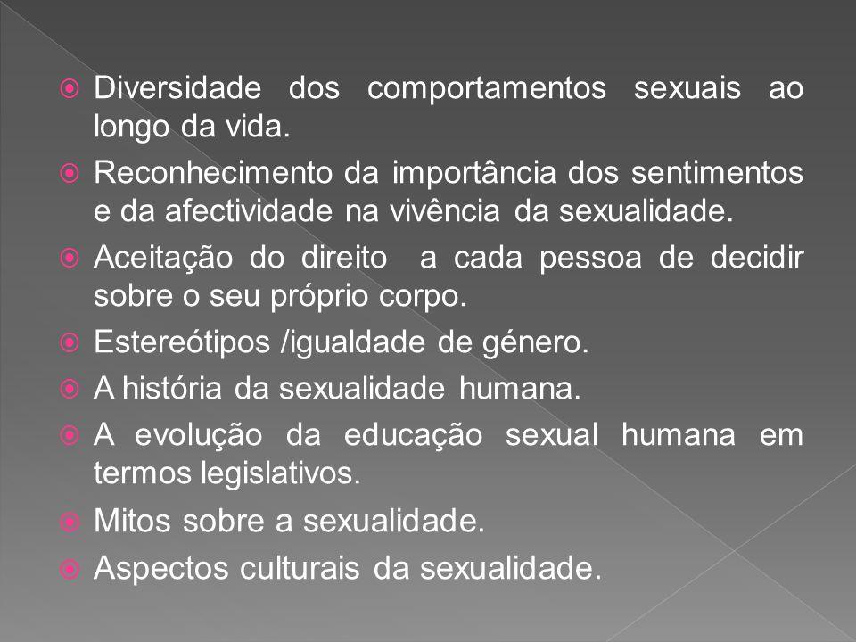 Mitos sobre a sexualidade. Aspectos culturais da sexualidade.