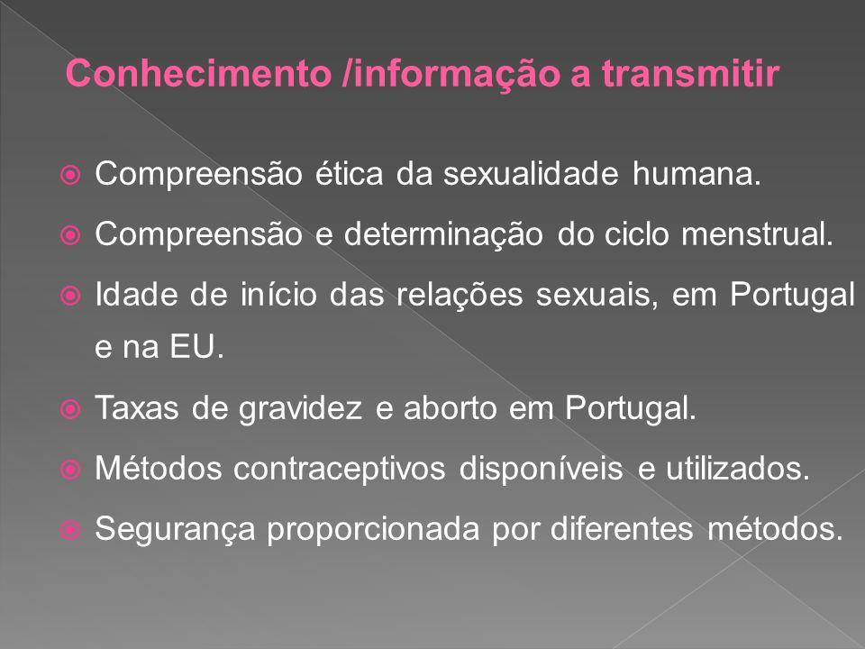Conhecimento /informação a transmitir