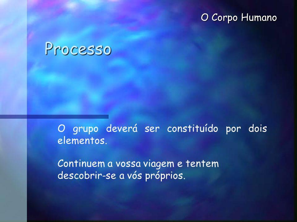 Processo O Corpo Humano