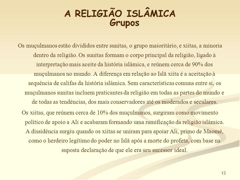 A RELIGIÃO ISLÂMICA Grupos